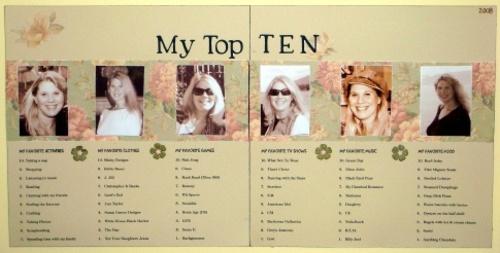 My_top_ten_2008_3